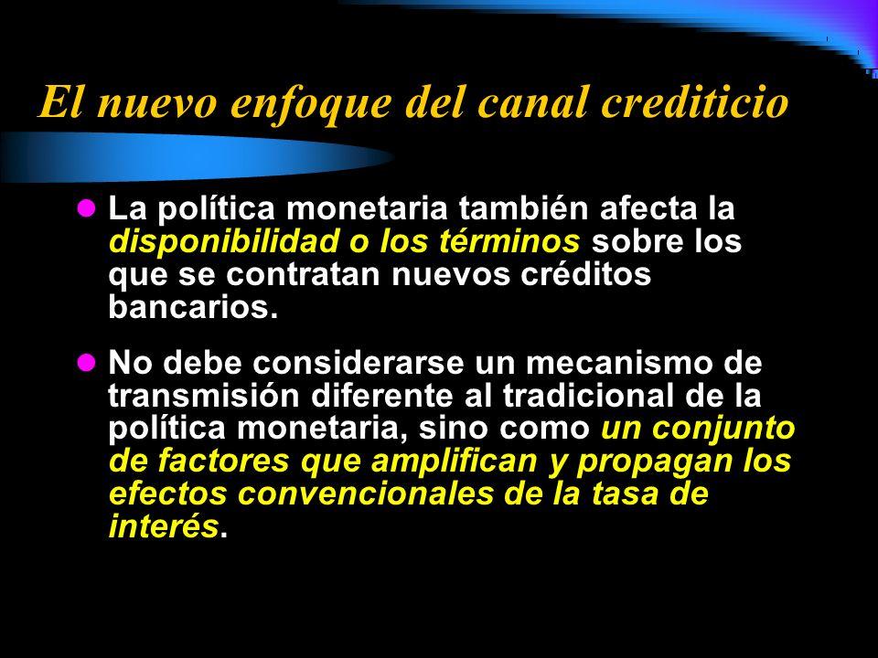 El nuevo enfoque del canal crediticio La política monetaria también afecta la disponibilidad o los términos sobre los que se contratan nuevos créditos