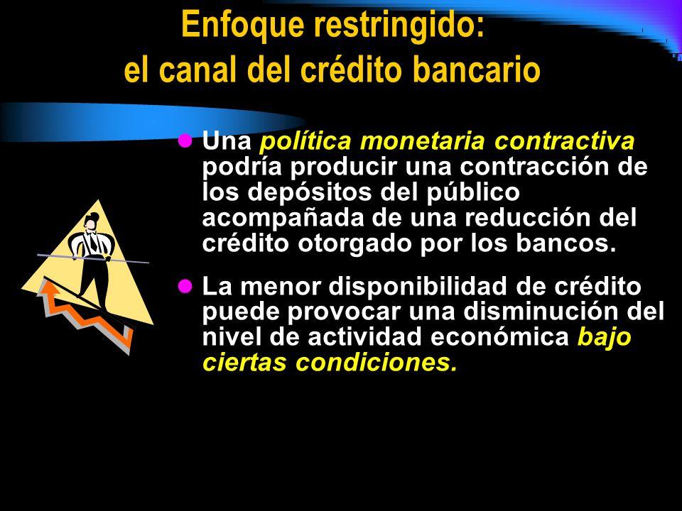 Enfoque restringido: el canal del crédito bancario Una política monetaria contractiva podría producir una contracción de los depósitos del público aco