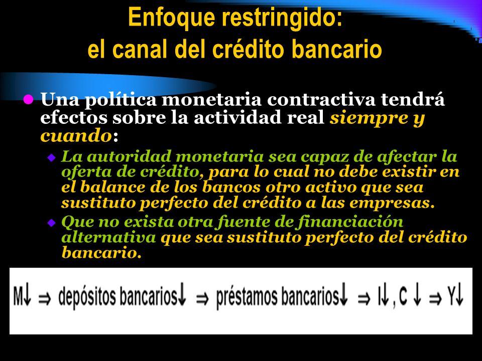 Enfoque restringido: el canal del crédito bancario Una política monetaria contractiva tendrá efectos sobre la actividad real siempre y cuando: La auto