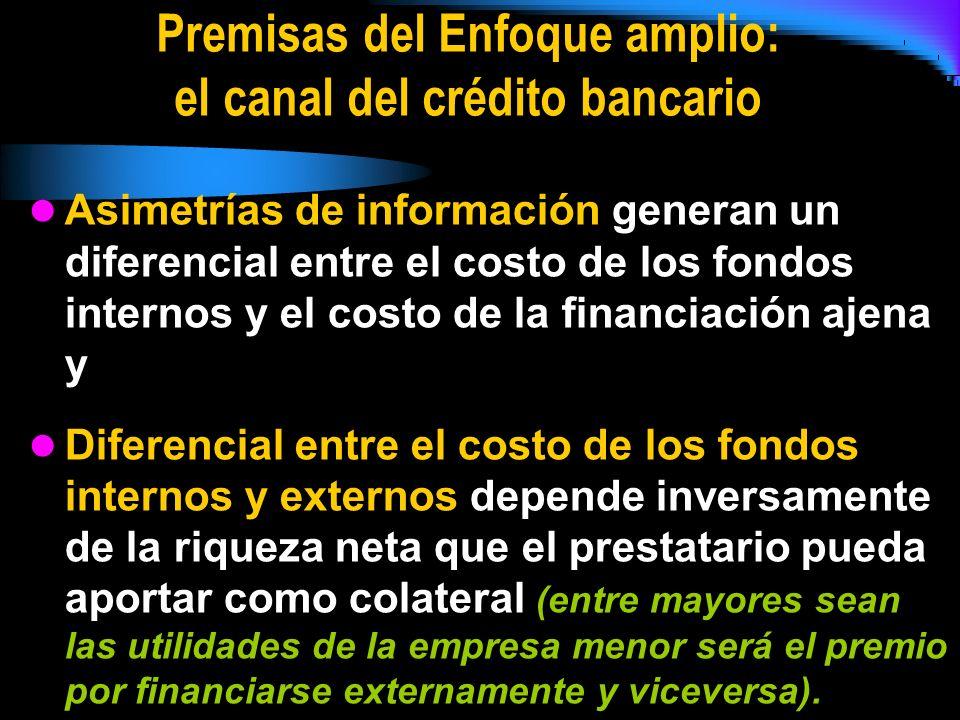 Premisas del Enfoque amplio: el canal del crédito bancario Asimetrías de información generan un diferencial entre el costo de los fondos internos y el