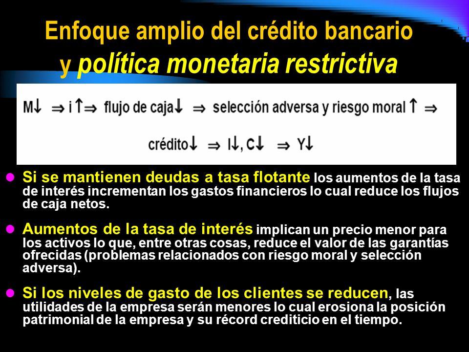Enfoque amplio del crédito bancario y política monetaria restrictiva Si se mantienen deudas a tasa flotante los aumentos de la tasa de interés increme