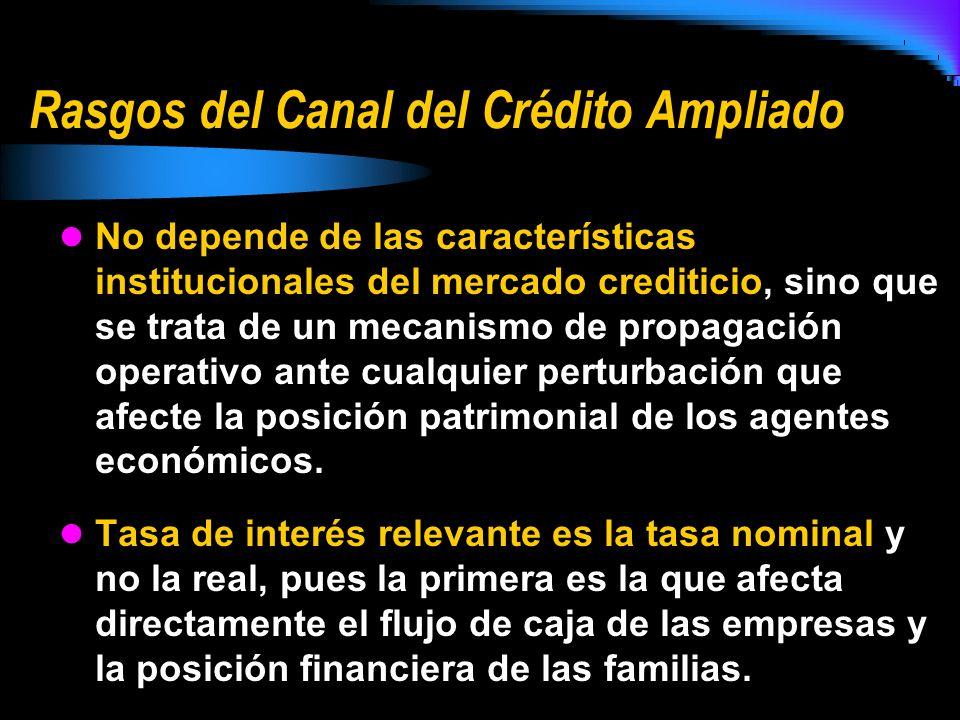 Rasgos del Canal del Crédito Ampliado No depende de las características institucionales del mercado crediticio, sino que se trata de un mecanismo de p