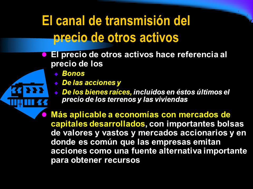 El canal de transmisión del precio de otros activos El precio de otros activos hace referencia al precio de los Bonos De las acciones y De los bienes