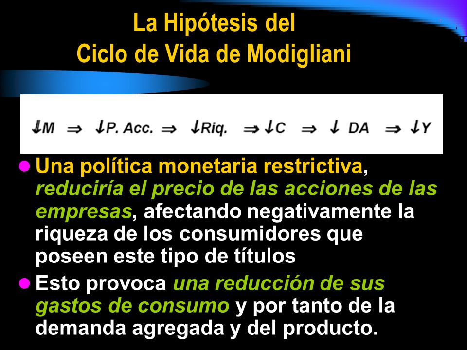 La Hipótesis del Ciclo de Vida de Modigliani Una política monetaria restrictiva, reduciría el precio de las acciones de las empresas, afectando negati