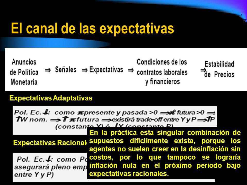 El canal de las expectativas Expectativas Adaptativas Expectativas Racionales En la práctica esta singular combinación de supuestos difícilmente exist