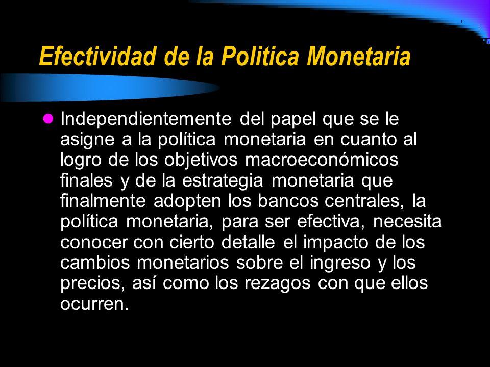 Efectividad de la Politica Monetaria Independientemente del papel que se le asigne a la política monetaria en cuanto al logro de los objetivos macroec