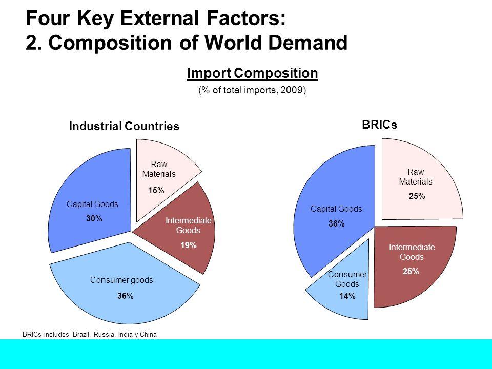 Efecto cambiario por la Oferta Las variaciones nominales en el tipo de cambio ocasionan efectos sobre la actividad económica y los precios según la forma como estas variaciones afecten Los costos de producción y Los márgenes de beneficios de las empresas