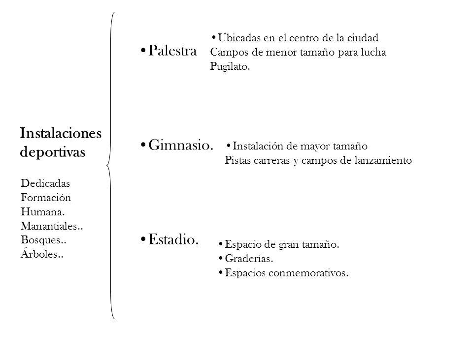 Juegos olímpicos.(776ac) Expresión del modo De ser Griego.