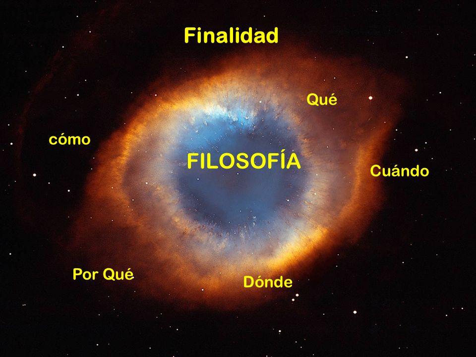 Finalidad FILOSOFÍA Qué cómo Cuándo Dónde Por Qué