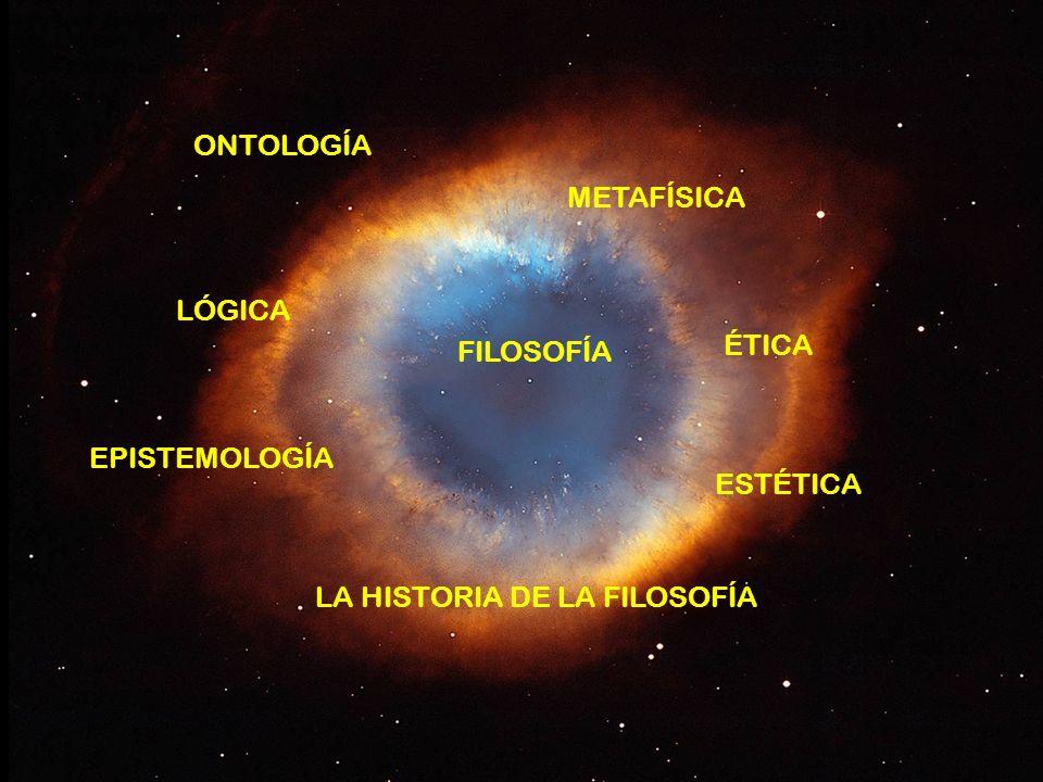 ONTOLOGÍA ÉTICA METAFÍSICA LÓGICA ESTÉTICA LA HISTORIA DE LA FILOSOFÍA EPISTEMOLOGÍA FILOSOFÍA