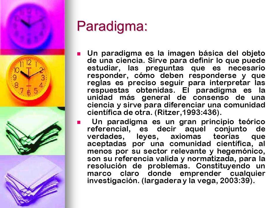 Paradigma: Un paradigma es la imagen básica del objeto de una ciencia. Sirve para definir lo que puede estudiar, las preguntas que es necesario respon