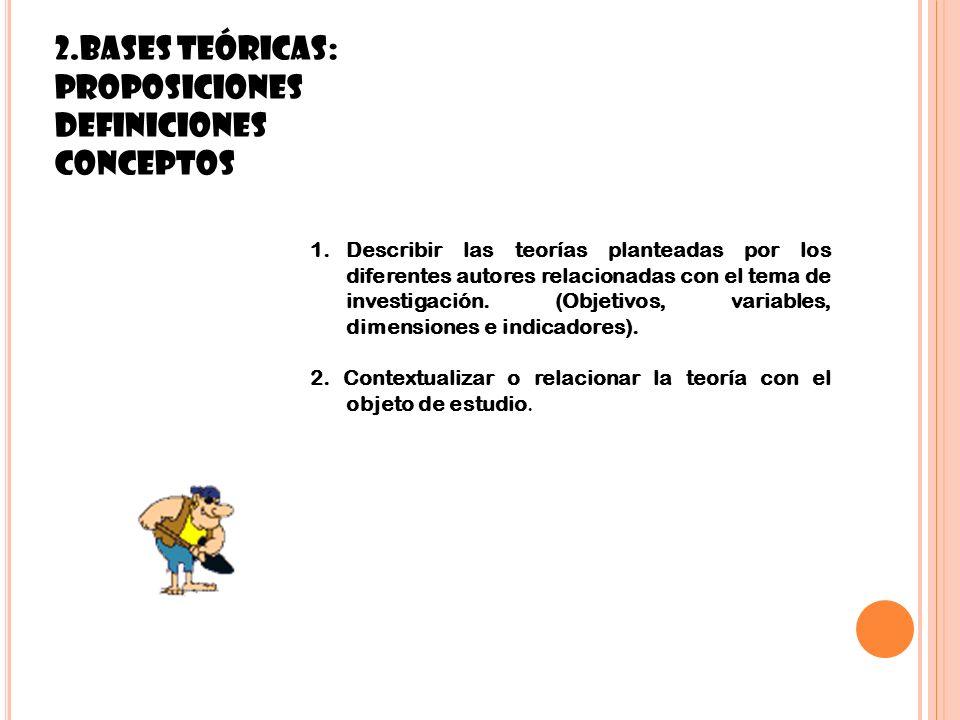9 2.BASES TEÓRICAS: Proposiciones Definiciones Conceptos 1.Describir las teorías planteadas por los diferentes autores relacionadas con el tema de inv