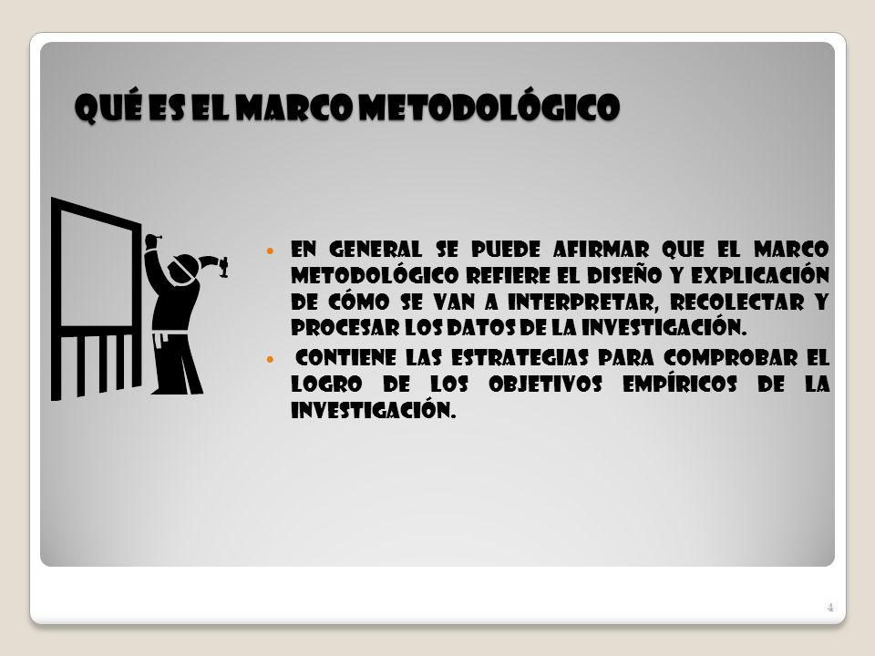 4 Qué es el Marco Metodológico En general se puede afirmar que el Marco metodológico refiere el diseño y explicación de cómo se van a interpretar, rec