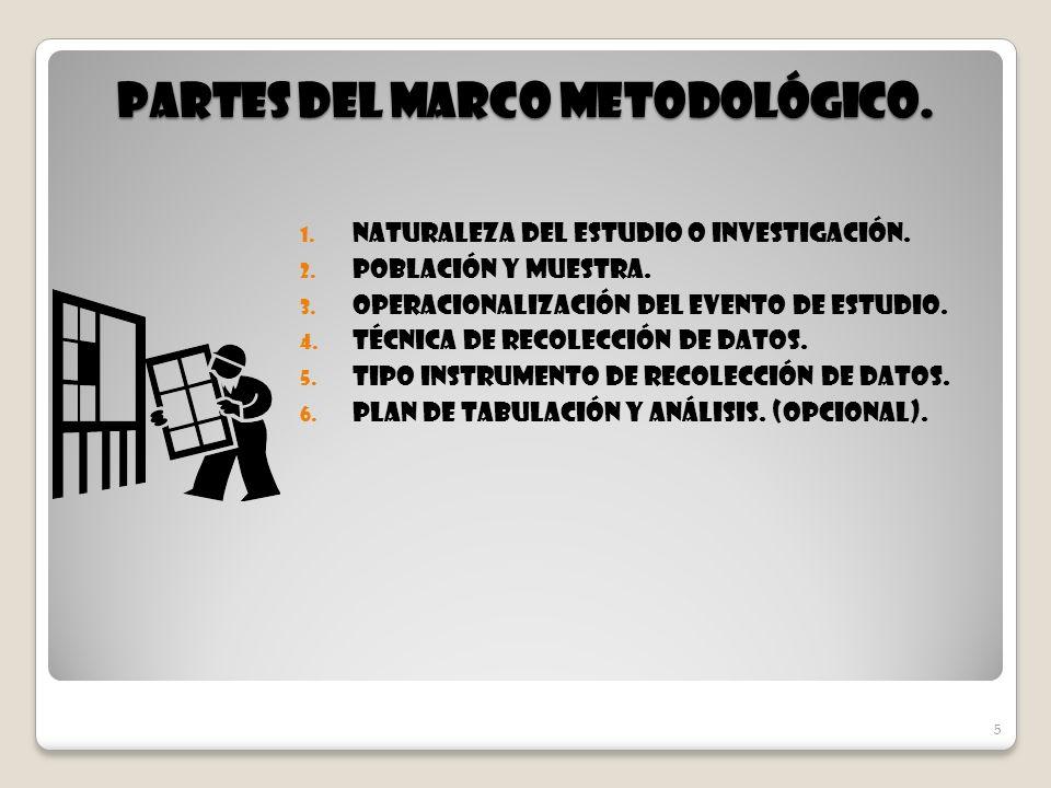 5 Partes del marco metodológico. 1. Naturaleza del estudio o Investigación. 2. Población y Muestra. 3. Operacionalización del evento de estudio. 4. Té