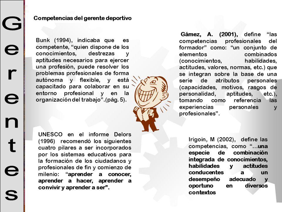 Gámez, A. (2001), define las competencias profesionales del formador como: un conjunto de elementos combinados (conocimientos, habilidades, actitudes,