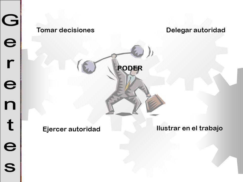PODER Tomar decisiones Ejercer autoridad Delegar autoridad Ilustrar en el trabajo