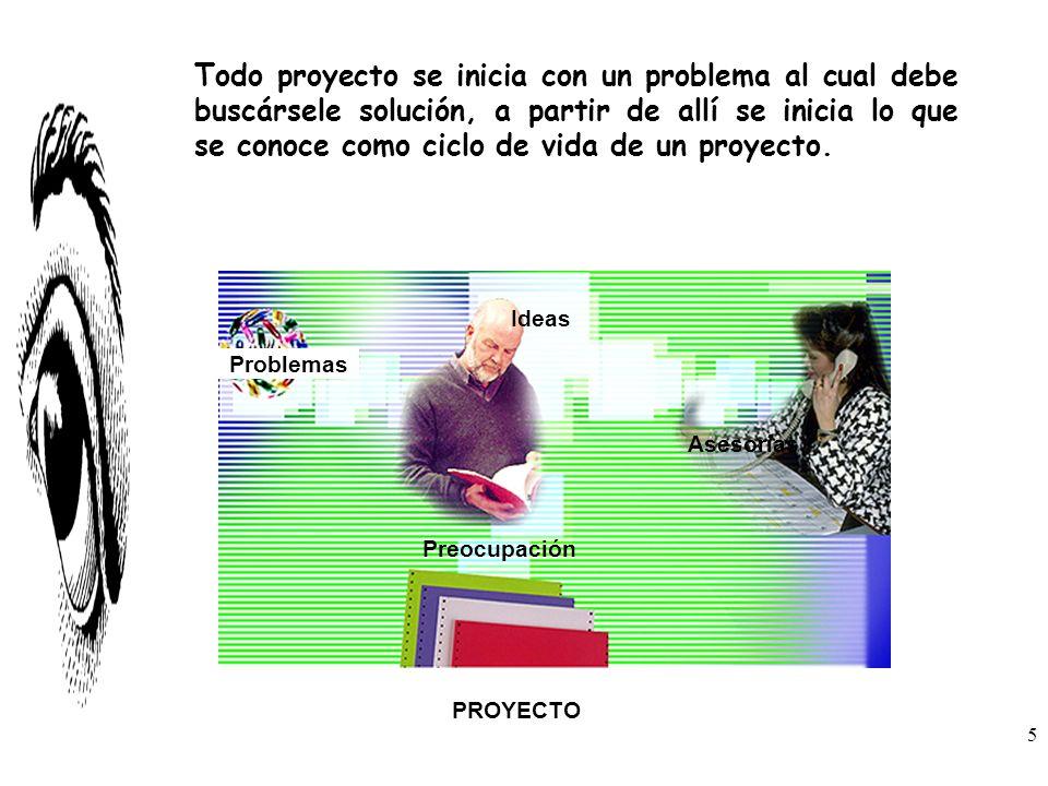 Preocupación Problemas Ideas Asesorías Todo proyecto se inicia con un problema al cual debe buscársele solución, a partir de allí se inicia lo que se