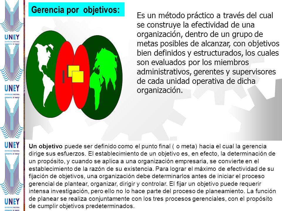 Es un método práctico a través del cual se construye la efectividad de una organización, dentro de un grupo de metas posibles de alcanzar, con objetiv