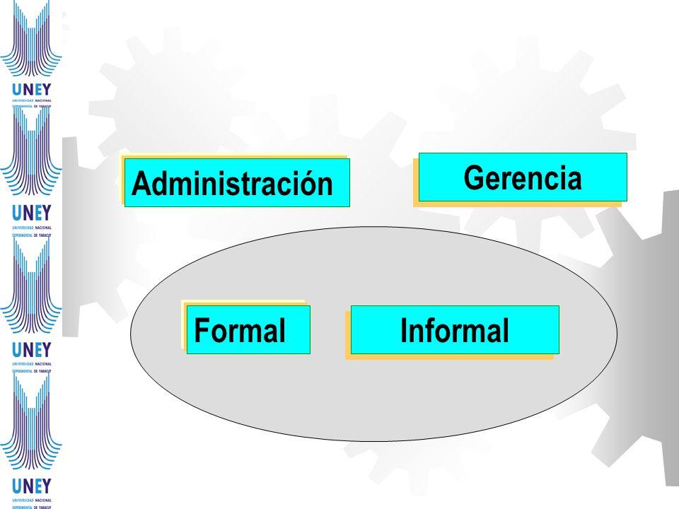 AdministraciónGerencia Formal Informal