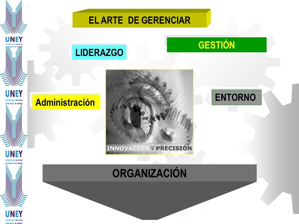 EL ARTE DE GERENCIAR Administración ORGANIZACIÓN GESTIÓN ENTORNO LIDERAZGO