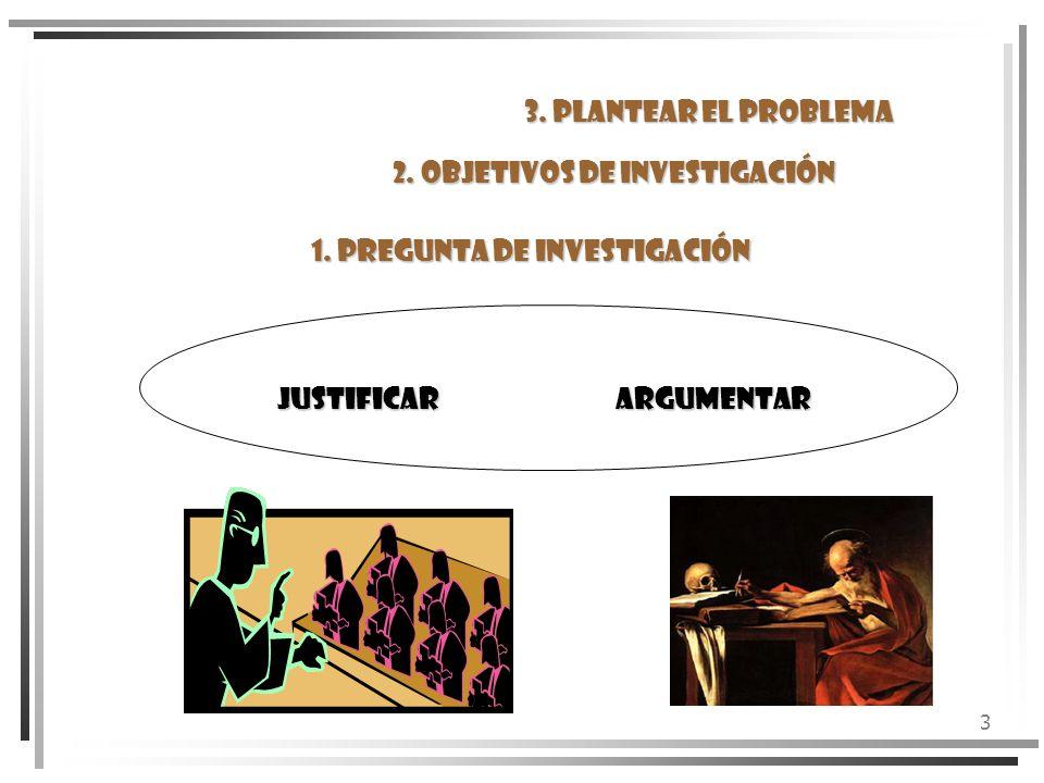 3 1. PREGUNTA DE INVESTIGACIÓN 2. OBJETIVOS DE INVESTIGACIÓN 3. PLANTEAR EL PROBLEMA JUSTIFICAR ARGUMENTAR