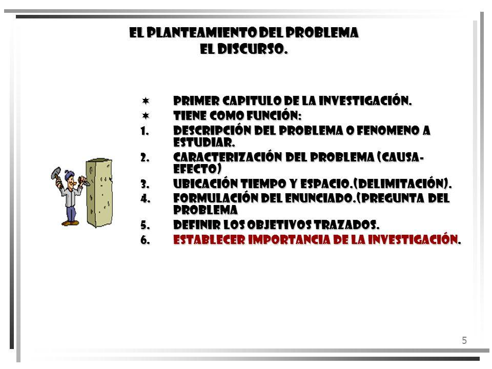 5 EL PLANTEAMIENTO DEL PROBLEMA EL DISCURSO. Primer Capitulo de la Investigación. Primer Capitulo de la Investigación. Tiene Como Función: Tiene Como
