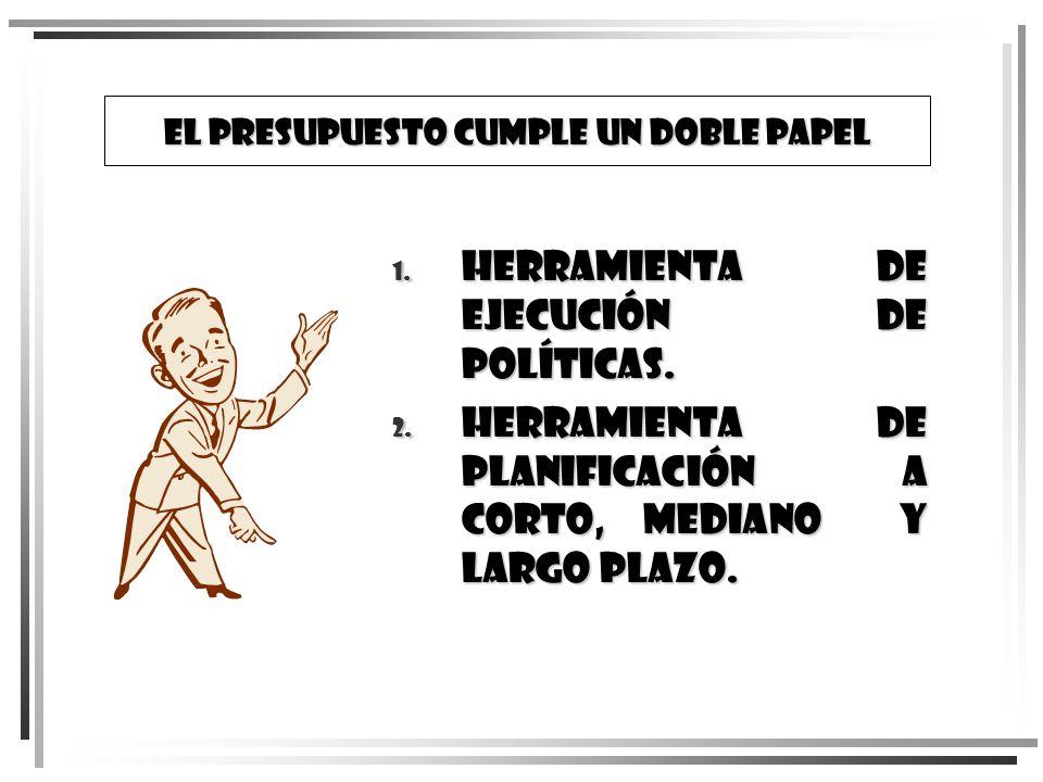 EL PRESUPUESTO CUMPLE UN DOBLE PAPEL 1. Herramienta de ejecución de políticas. 2. Herramienta de Planificación a corto, mediano y largo plazo.
