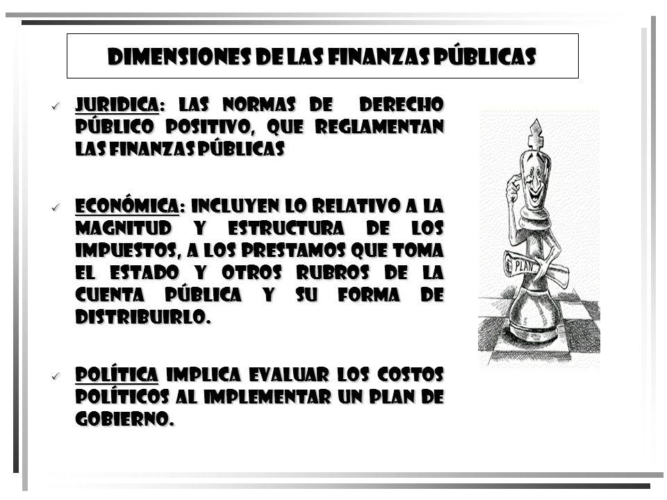 DIMENSIONES DE LAS FINANZAS PÚBLICAS JURIDICA: Las normas de derecho público positivo, que reglamentan las finanzas públicas JURIDICA: Las normas de d