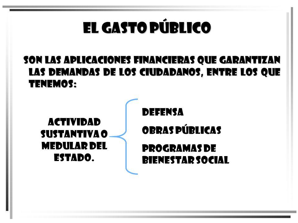 EL GASTO PÚBLICO Son las aplicaciones financieras que garantizan las demandas de los ciudadanos, entre los que tenemos: Son las aplicaciones financier