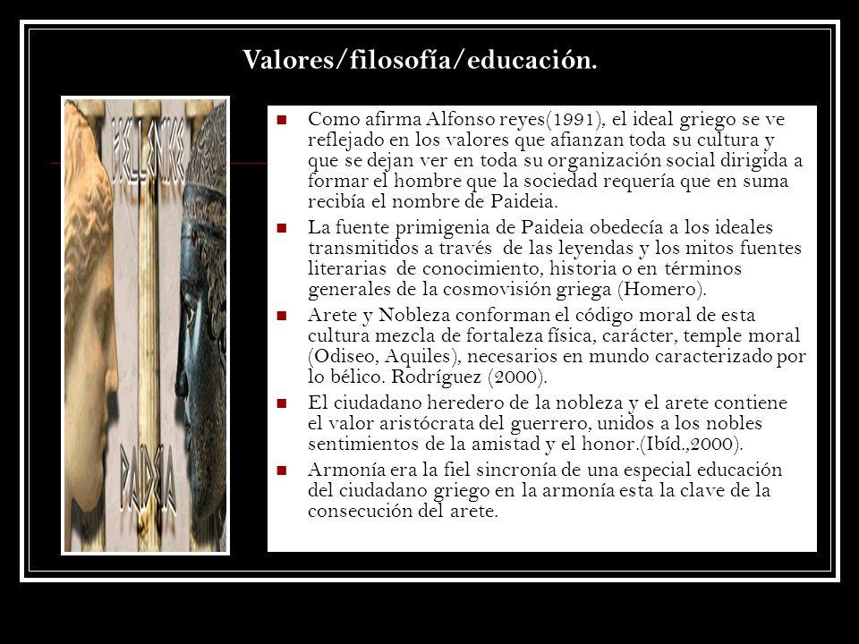Valores/filosofía/educación. Como afirma Alfonso reyes(1991), el ideal griego se ve reflejado en los valores que afianzan toda su cultura y que se dej