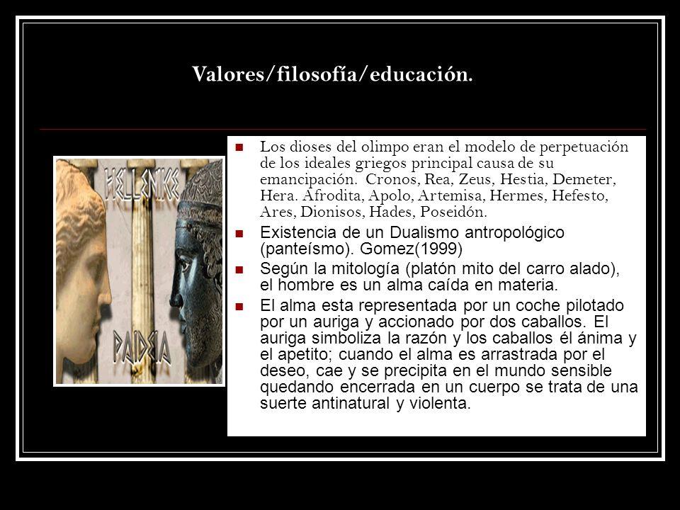 Los dioses del olimpo eran el modelo de perpetuación de los ideales griegos principal causa de su emancipación. Cronos, Rea, Zeus, Hestia, Demeter, He