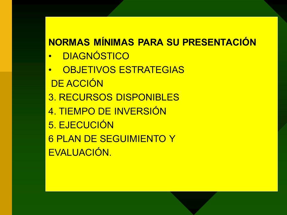 NORMAS MÍNIMAS PARA SU PRESENTACIÓN DIAGNÓSTICO OBJETIVOS ESTRATEGIAS DE ACCIÓN 3. RECURSOS DISPONIBLES 4. TIEMPO DE INVERSIÓN 5. EJECUCIÓN 6 PLAN DE