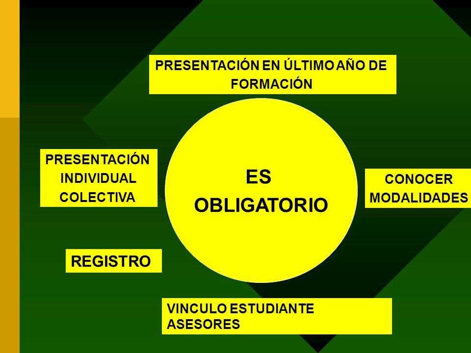 PRESENTACIÓN EN ÚLTIMO AÑO DE FORMACIÓN VINCULO ESTUDIANTE ASESORES PRESENTACIÓN INDIVIDUAL COLECTIVA CONOCER MODALIDADES ES OBLIGATORIO REGISTRO