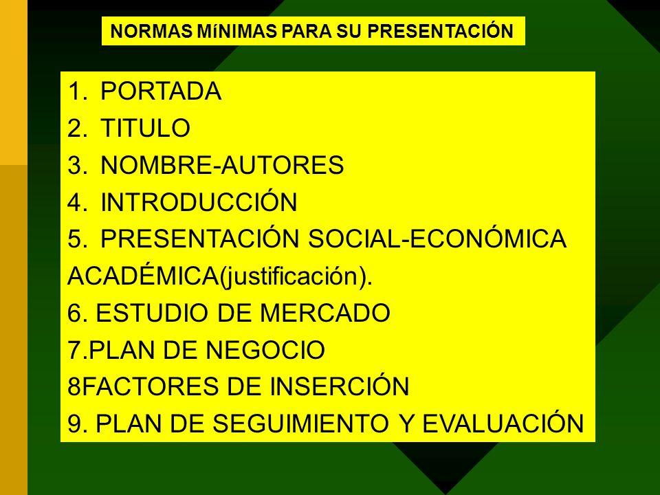 1.PORTADA 2.TITULO 3.NOMBRE-AUTORES 4.INTRODUCCIÓN 5.PRESENTACIÓN SOCIAL-ECONÓMICA ACADÉMICA(justificación). 6. ESTUDIO DE MERCADO 7.PLAN DE NEGOCIO 8