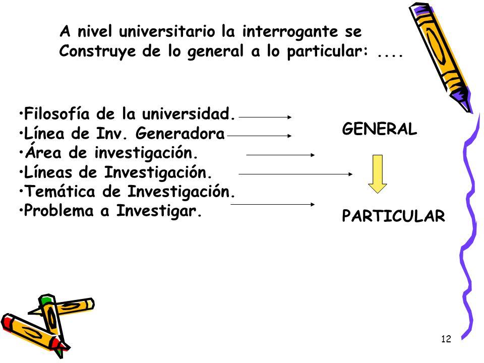 12 A nivel universitario la interrogante se Construye de lo general a lo particular:.... Filosofía de la universidad. Línea de Inv. Generadora Área de