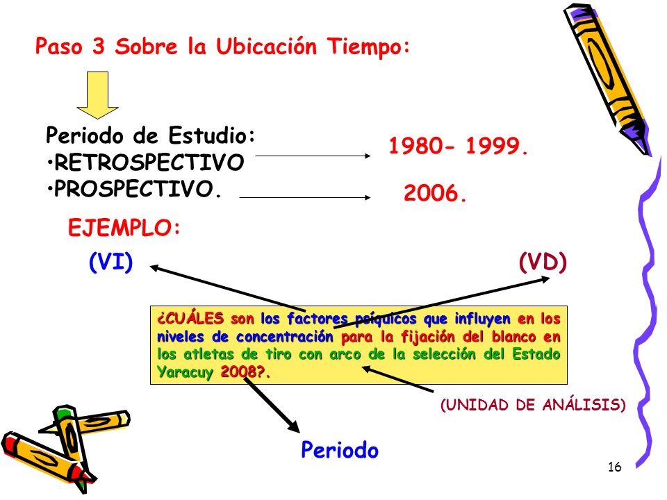 16 Paso 3 Sobre la Ubicación Tiempo: Periodo de Estudio: RETROSPECTIVO PROSPECTIVO. 1980- 1999. 2006. EJEMPLO: Periodo ¿CUÁLES son los factores psíqui