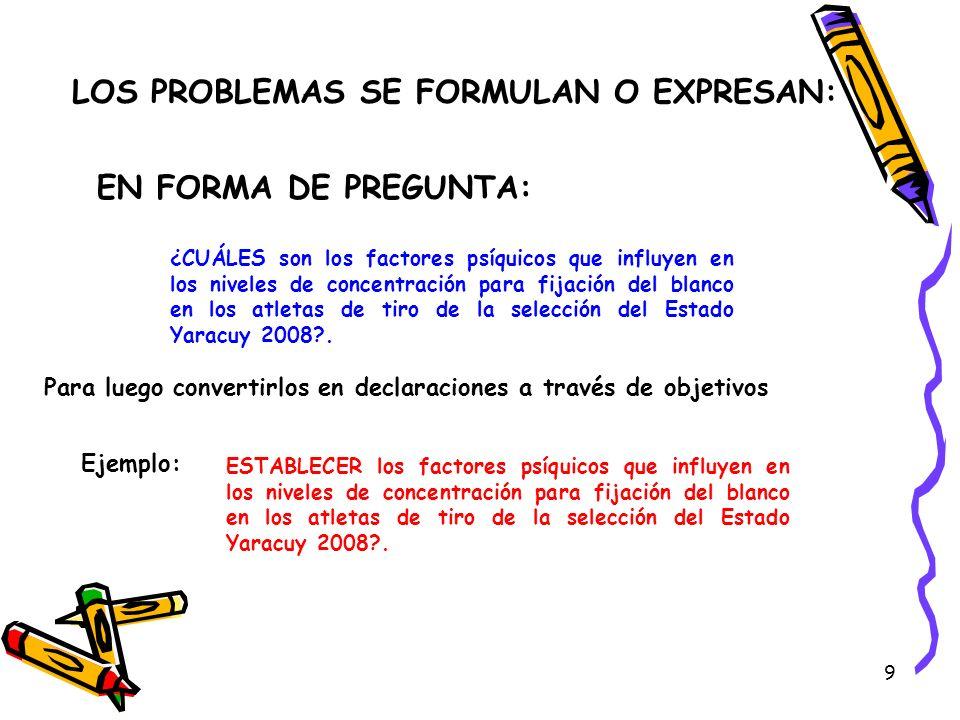 20 BIBLIOGRAFIA DRAE (2000).Diccionario de la Real Academia Española.