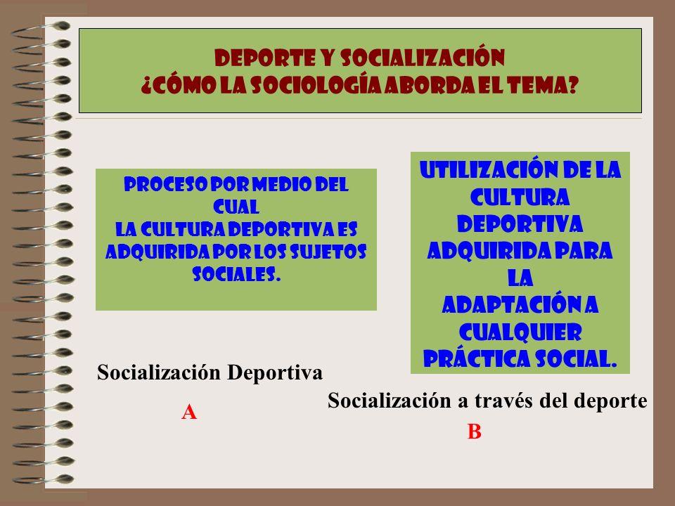 Deporte y Socialización ¿CÓmo la sociología aborda el tema? proceso por medio del cual la cultura deportiva es adquirida por los sujetos sociales. Soc