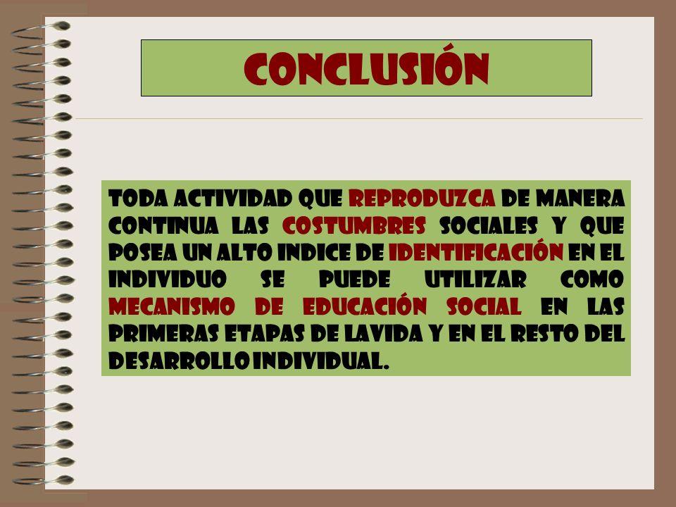 CONCLUSIÓN TODA ACTIVIDAD QUE REPRODUZCA DE MANERA CONTINUA LAS COSTUMBRES SOCIALES Y QUE POSEA UN ALTO INDICE DE IDENTIFICACIÓN EN EL INDIVIDUO SE PU
