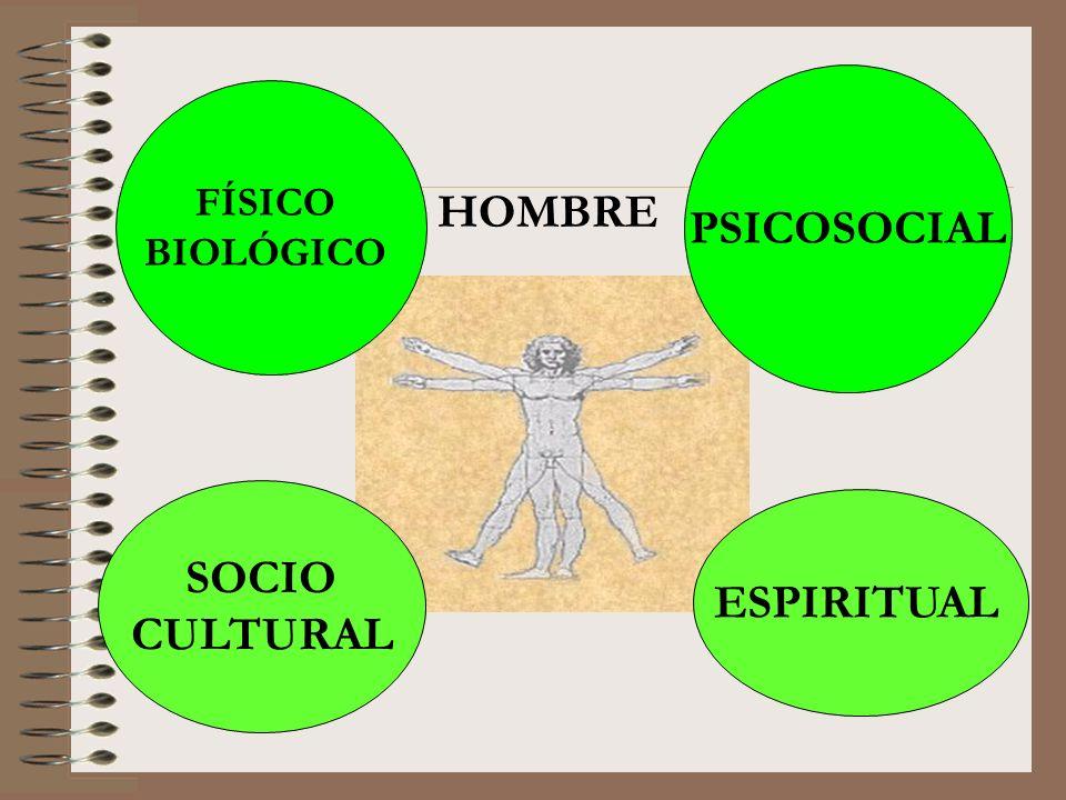 FÍSICO BIOLÓGICO PSICOSOCIAL SOCIO CULTURAL ESPIRITUAL HOMBRE