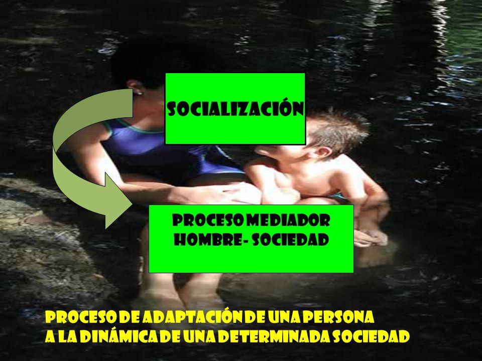 Socialización PROCESO MEDIADOR HOMBRE- SOCIEDAD PROCESO DE ADAPTACIÓN DE UNA PERSONA A LA DINÁMICA DE UNA DETERMINADA SOCIEDAD