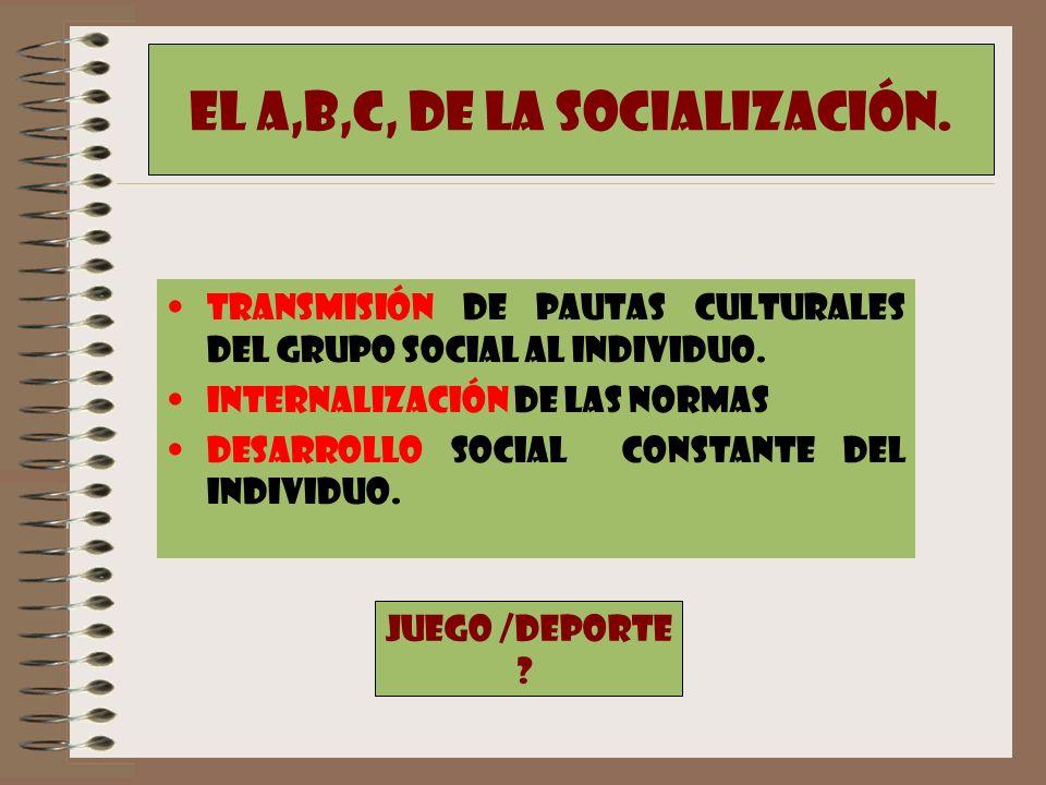 EL A,B,C, DE LA SOCIALIZACIÓN. TRANSMISIÓN DE PAUTAS CULTURALES DEL GRUPO SOCIAL AL INDIVIDUO. INTERNALIZACIÓN DE LAS NORMAS DESARROLLO SOCIAL CONSTAN