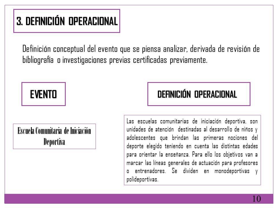 3. DEFINICIÓN OPERACIONAL 3. DEFINICIÓN OPERACIONAL Definición conceptual del evento que se piensa analizar, derivada de revisión de bibliografía o in