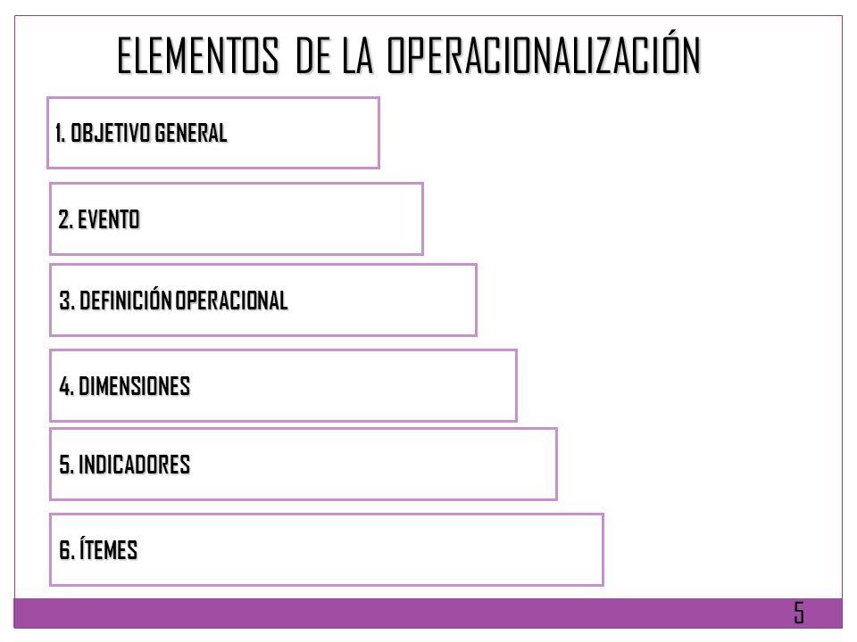 EVENTO INDICADORES DIMENSIONES ÍTEMES OBJETIVO GENERAL GENERAL DEFINICIÓN DEFINICIÓN OPERACIONAL TABLA DE OPERACIONALIZACIÓN 6