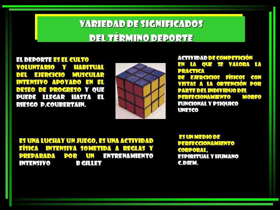 Norbert Elías y Erich Dunnig(1980) : UNA ESTRUCTURA O PATRON DE COMPORTAMIENTO FORMADO POR GRUPOS DE SERES HUMANOS ACTORES INTERDEPENDIENTES QUE COMPRENDEN: · DOS INDIVIDUOS, EQUIPOS O RIVALES QUE COOPERAN ENTRE SÍ DE MANERA MAS O MENOS AMISTOSA.