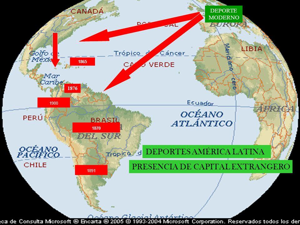 DEPORTE MODERNO DEPORTES AMÉRICA LATINA PRESENCIA DE CAPITAL EXTRANGERO 1876 1865 1891 1870 1900