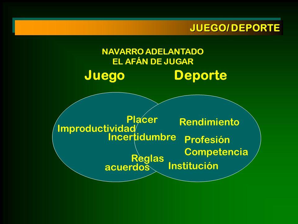 JUEGO/ DEPORTE Placer Incertidumbre Reglas acuerdos Institución Rendimiento Profesión Competencia Improductividad JuegoDeporte NAVARRO ADELANTADO EL A