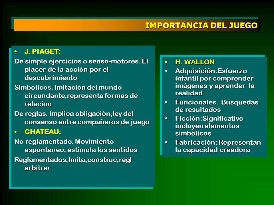 IMPORTANCIA DEL JUEGO J. PIAGET:J. PIAGET: De simple ejercicios o senso-motores. El placer de la acción por el descubrimiento Simbolicos. Imitación de