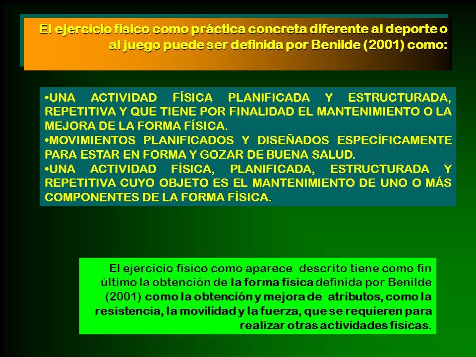 El ejercicio físico como práctica concreta diferente al deporte o al juego puede ser definida por Benilde (2001) como: UNA ACTIVIDAD FÍSICA PLANIFICAD