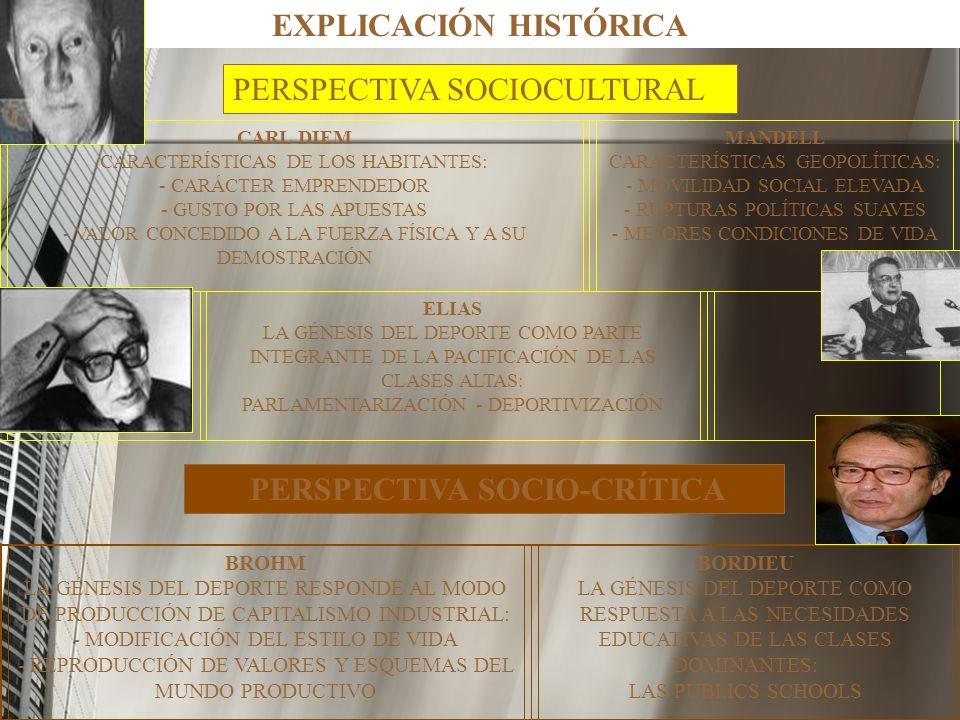 EXPLICACIÓN HISTÓRICA CARL DIEM CARACTERÍSTICAS DE LOS HABITANTES: - CARÁCTER EMPRENDEDOR - GUSTO POR LAS APUESTAS - VALOR CONCEDIDO A LA FUERZA FÍSIC